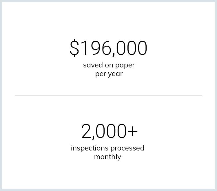 Porsche CPO project outcomes